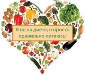 Правильное питание, основы правильного питания, меню ПП, похудение при правильном питании, ПП как образ жизни
